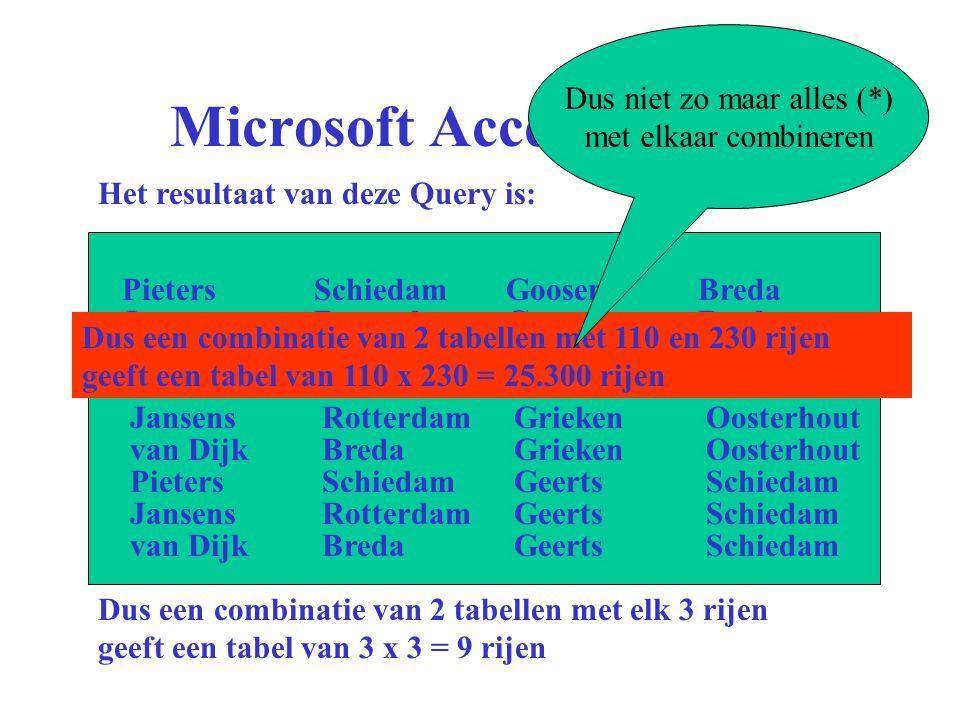 Microsoft Access & SQL Het resultaat van deze Query is: PietersSchiedamGoosens Breda JansensRotterdamGoosens Breda van Dijk BredaGoosens Breda PietersSchiedamGriekenOosterhout JansensRotterdamGriekenOosterhout van DijkBredaGriekenOosterhout PietersSchiedamGeertsSchiedam JansensRotterdamGeertsSchiedam van DijkBredaGeertsSchiedam Dus een combinatie van 2 tabellen met elk 3 rijen geeft een tabel van 3 x 3 = 9 rijen Dus een combinatie van 2 tabellen met 110 en 230 rijen geeft een tabel van 110 x 230 = 25.300 rijen Dus niet zo maar alles (*) met elkaar combineren