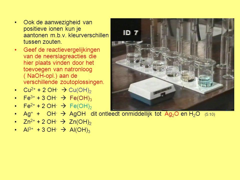 Ook de aanwezigheid van positieve ionen kun je aantonen m.b.v. kleurverschillen tussen zouten. Geef de reactievergelijkingen van de neerslagreacties d