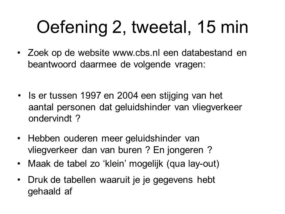Oefening 2, tweetal, 15 min Zoek op de website www.cbs.nl een databestand en beantwoord daarmee de volgende vragen: Is er tussen 1997 en 2004 een stijging van het aantal personen dat geluidshinder van vliegverkeer ondervindt .