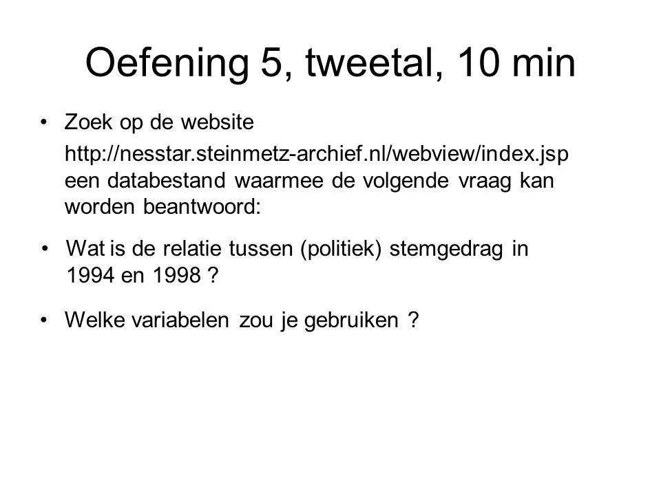 Oefening 5, tweetal, 10 min Zoek op de website http://nesstar.steinmetz-archief.nl/webview/index.jsp een databestand waarmee de volgende vraag kan worden beantwoord: Wat is de relatie tussen (politiek) stemgedrag in 1994 en 1998 .