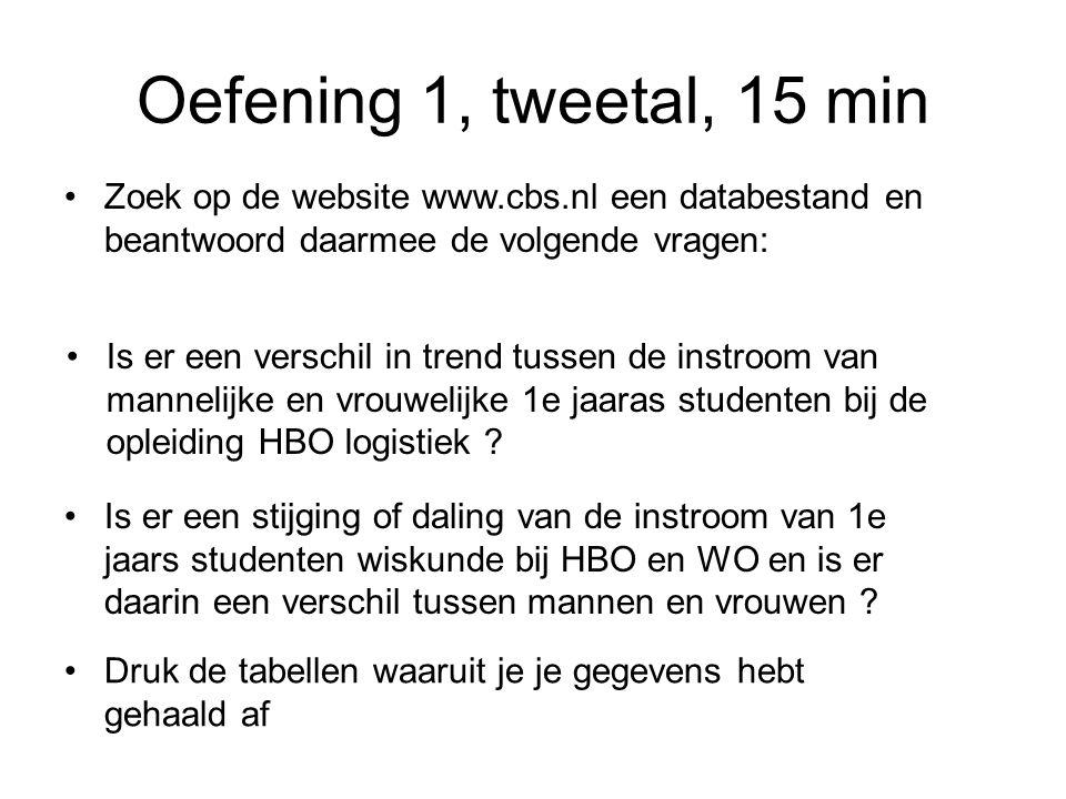 Oefening 1, tweetal, 15 min Zoek op de website www.cbs.nl een databestand en beantwoord daarmee de volgende vragen: Is er een verschil in trend tussen de instroom van mannelijke en vrouwelijke 1e jaaras studenten bij de opleiding HBO logistiek .