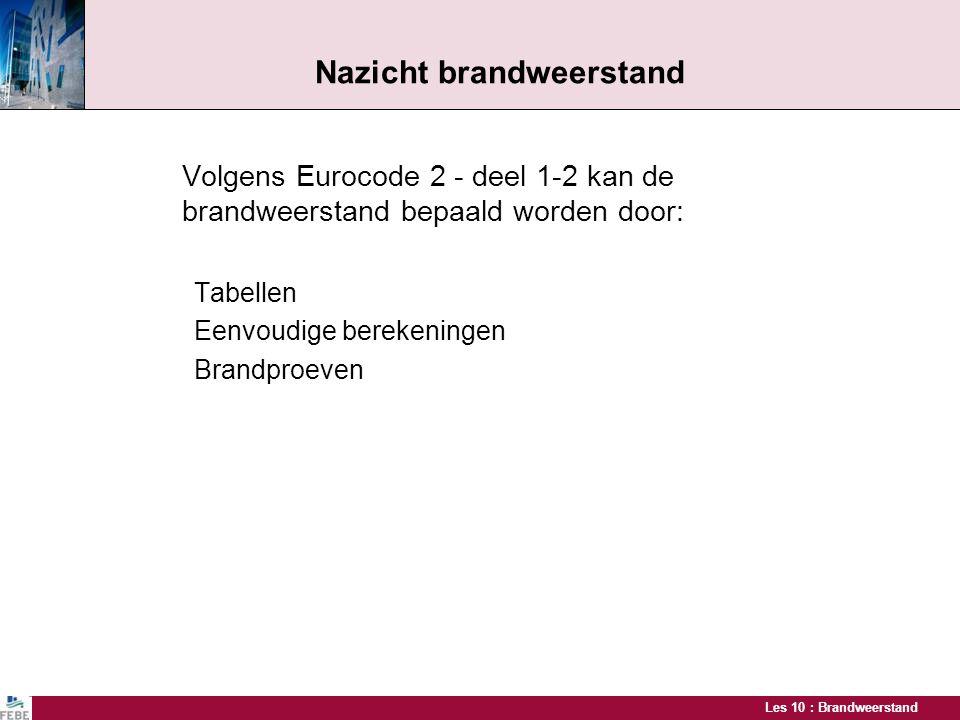 Les 10 : Brandweerstand Nazicht brandweerstand Volgens Eurocode 2 - deel 1-2 kan de brandweerstand bepaald worden door: Tabellen Eenvoudige berekening