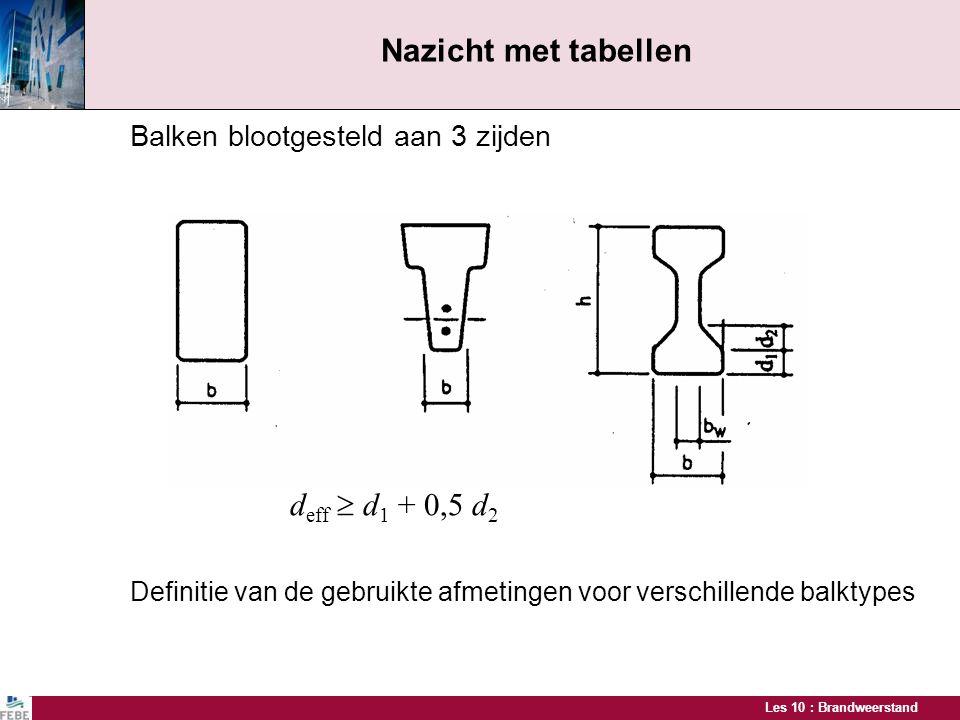 Les 10 : Brandweerstand Nazicht met tabellen Balken blootgesteld aan 3 zijden Definitie van de gebruikte afmetingen voor verschillende balktypes d eff