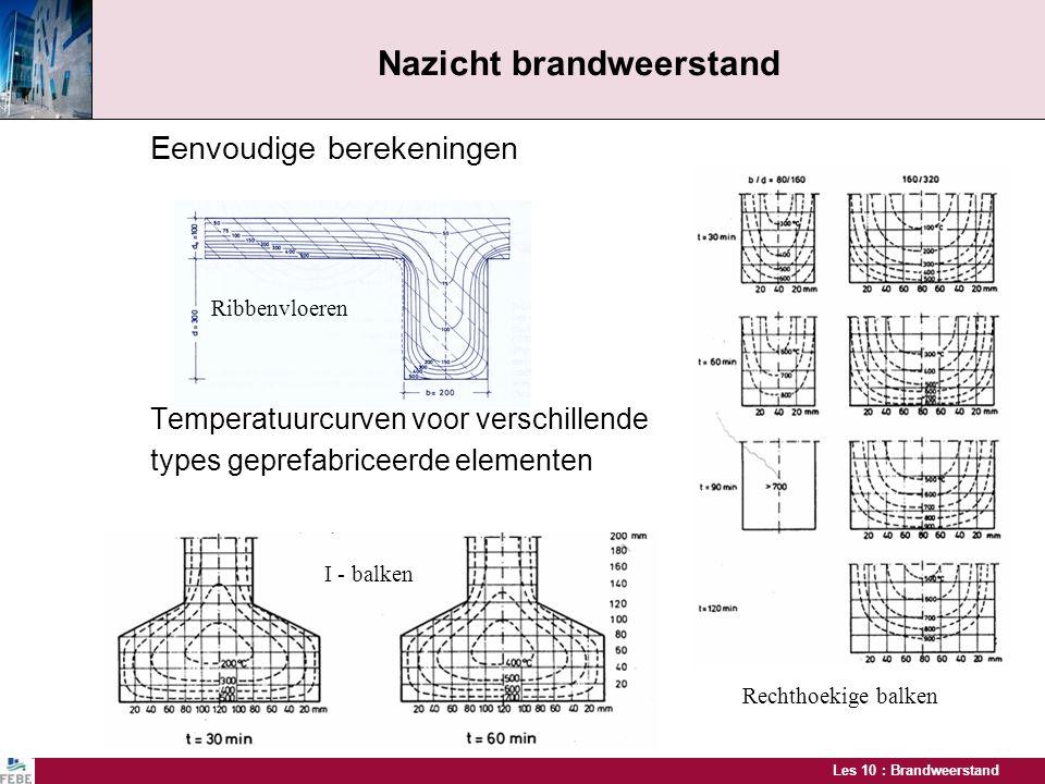 Les 10 : Brandweerstand Nazicht brandweerstand Eenvoudige berekeningen Temperatuurcurven voor verschillende types geprefabriceerde elementen I - balke