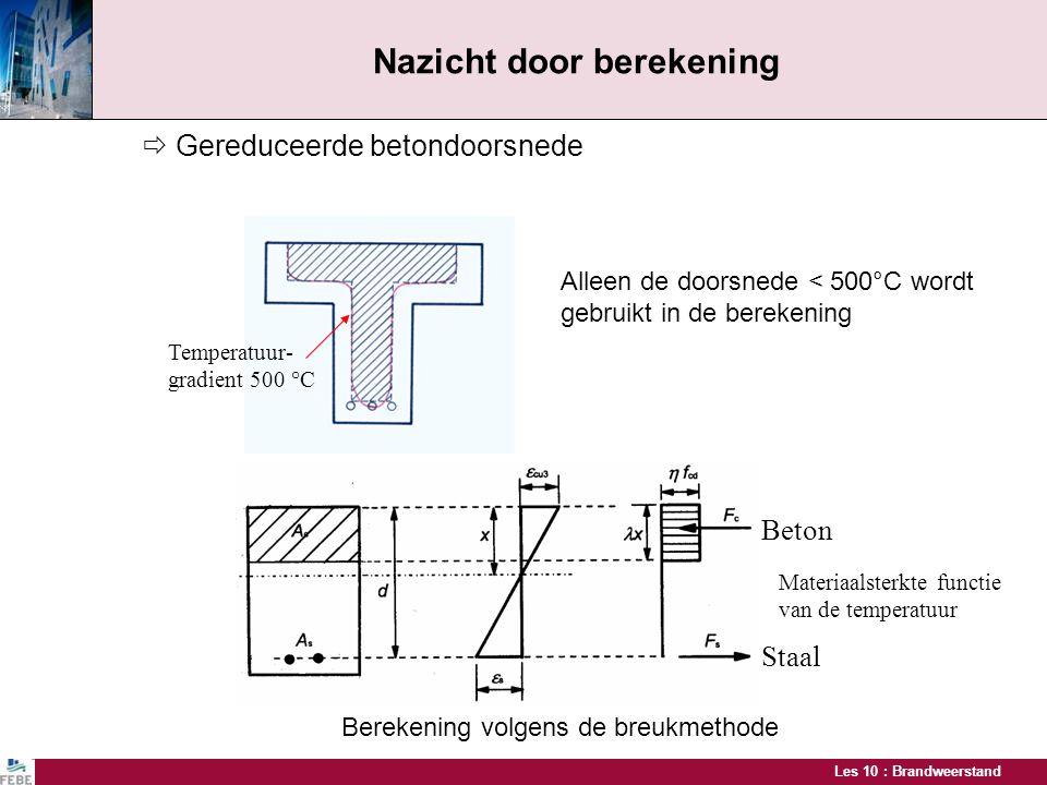Les 10 : Brandweerstand Nazicht door berekening  Gereduceerde betondoorsnede Alleen de doorsnede < 500°C wordt gebruikt in de berekening Berekening v