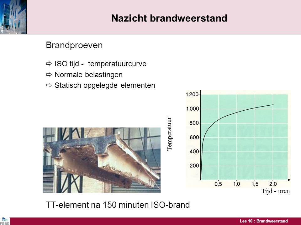Les 10 : Brandweerstand Nazicht brandweerstand Brandproeven  ISO tijd - temperatuurcurve  Normale belastingen  Statisch opgelegde elementen TT-elem