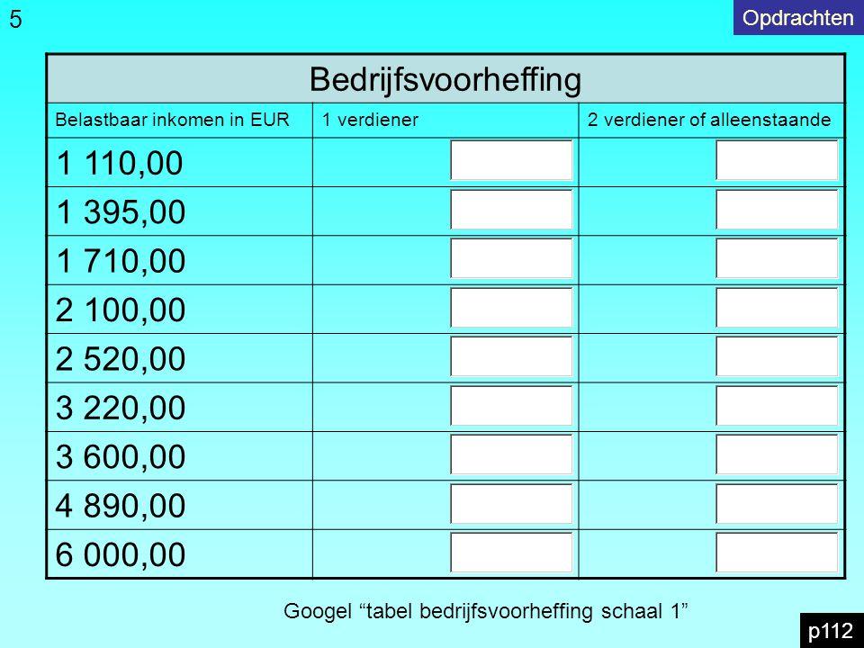 5 p112 Opdrachten Bedrijfsvoorheffing Belastbaar inkomen in EUR1 verdiener2 verdiener of alleenstaande 1 110,00 1 395,00 1 710,00 2 100,00 2 520,00 3