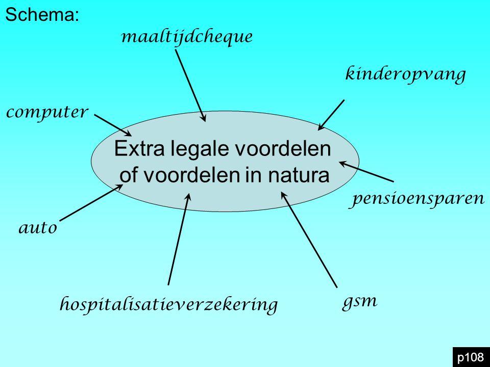 p109 Voordelen in natura of extralegale voordelen Totale loonkost = (kennen!!!) Inkomensberekening: (kunnen.