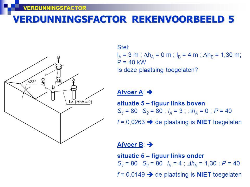 VERDUNNINGSFACTOR REKENVOORBEELD 5 Stel: l A = 3 m ;  h A = 0 m ; l B = 4 m ;  h B = 1,30 m; P = 40 kW Is deze plaatsing toegelaten? Afvoer A:  sit