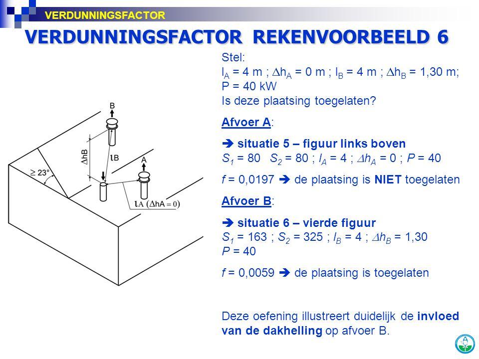 VERDUNNINGSFACTOR REKENVOORBEELD 6 Stel: l A = 4 m ;  h A = 0 m ; l B = 4 m ;  h B = 1,30 m; P = 40 kW Is deze plaatsing toegelaten? Afvoer A:  sit