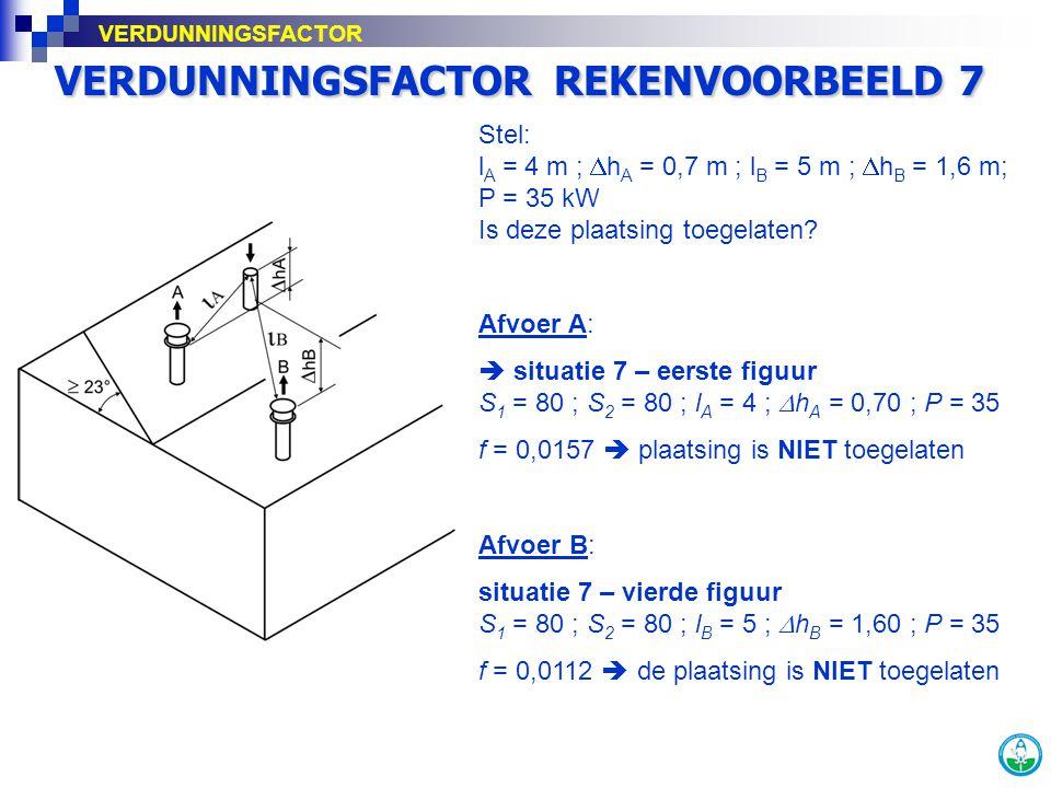 VERDUNNINGSFACTOR REKENVOORBEELD 7 Stel: l A = 4 m ;  h A = 0,7 m ; l B = 5 m ;  h B = 1,6 m; P = 35 kW Is deze plaatsing toegelaten? Afvoer A:  si