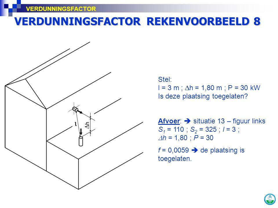 VERDUNNINGSFACTOR REKENVOORBEELD 8 Stel: l = 3 m ;  h = 1,80 m ; P = 30 kW Is deze plaatsing toegelaten? Afvoer:  situatie 13 – figuur links S 1 = 1
