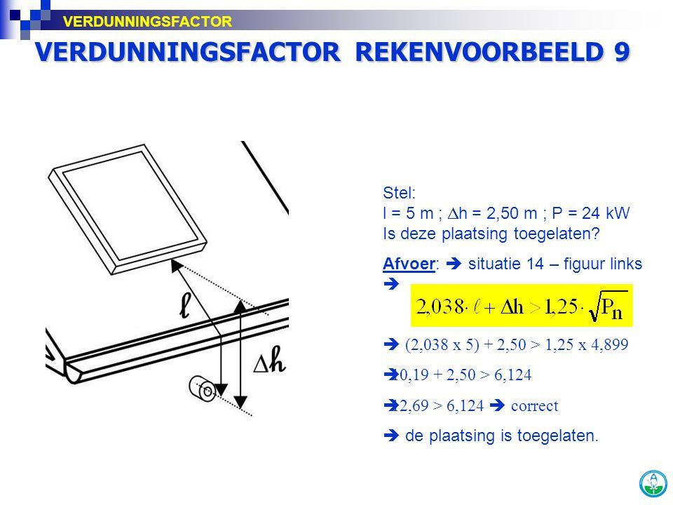VERDUNNINGSFACTOR REKENVOORBEELD 9 Stel: l = 5 m ;  h = 2,50 m ; P = 24 kW Is deze plaatsing toegelaten? Afvoer:  situatie 14 – figuur links   (2,