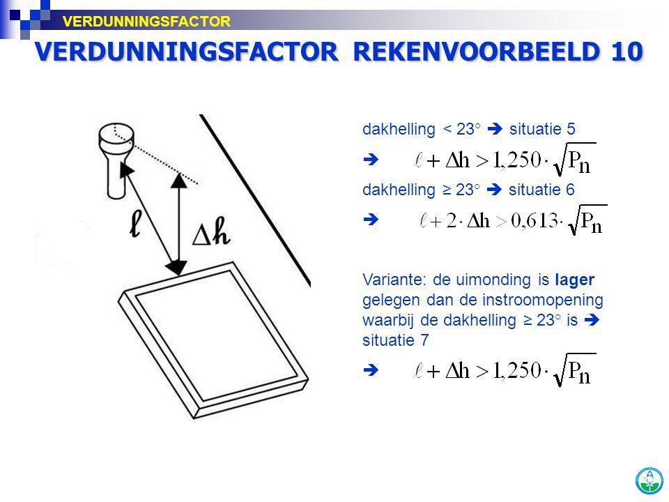 VERDUNNINGSFACTOR REKENVOORBEELD 10 dakhelling < 23°  situatie 5  dakhelling ≥ 23°  situatie 6  Variante: de uimonding is lager gelegen dan de ins