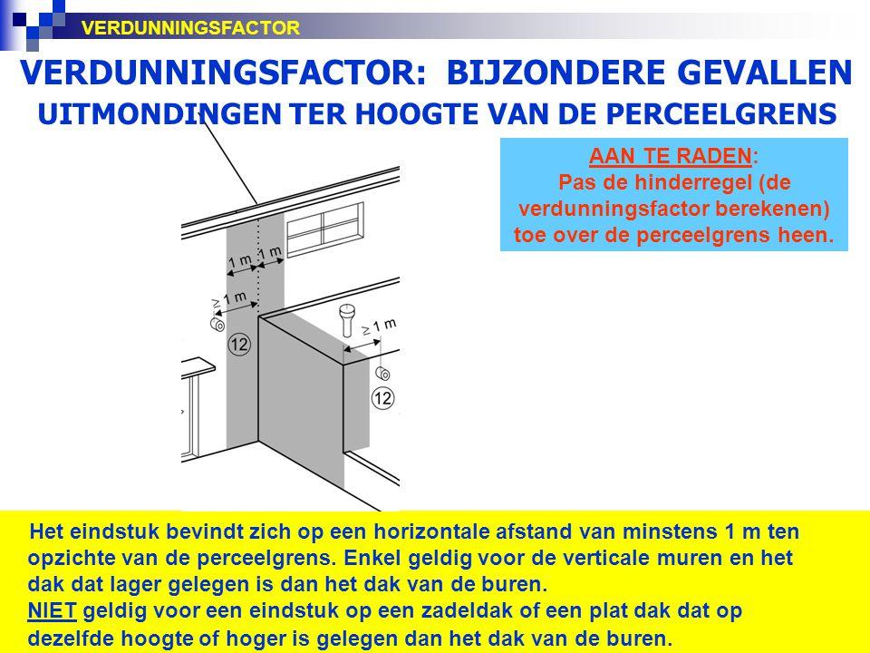 VERDUNNINGSFACTOR Het eindstuk bevindt zich op een horizontale afstand van minstens 1 m ten opzichte van de perceelgrens. Enkel geldig voor de vertica