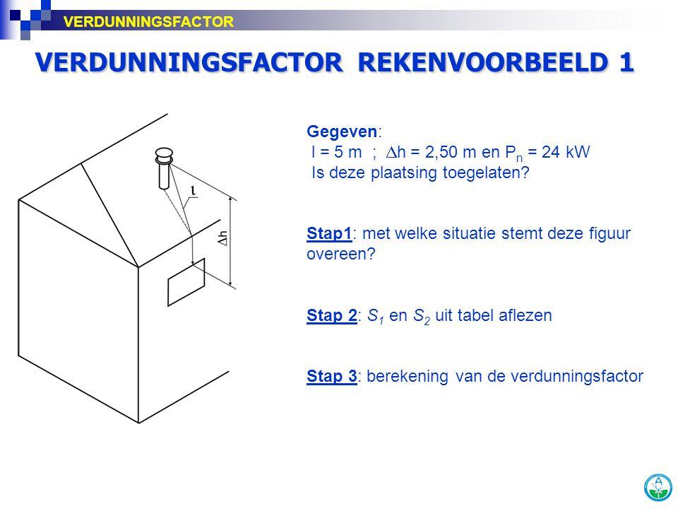 VERDUNNINGSFACTOR REKENVOORBEELD 1 Gegeven: l = 5 m ;  h = 2,50 m en P n = 24 kW Is deze plaatsing toegelaten? Stap1: met welke situatie stemt deze f