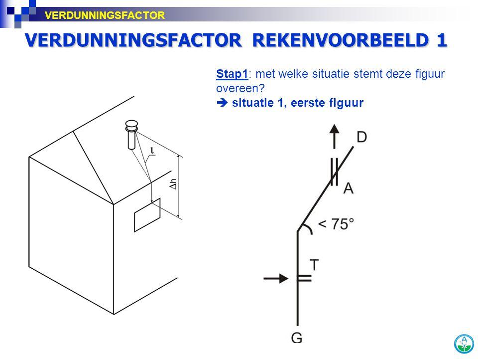 VERDUNNINGSFACTOR REKENVOORBEELD 1 Stap1: met welke situatie stemt deze figuur overeen?  situatie 1, eerste figuur VERDUNNINGSFACTOR