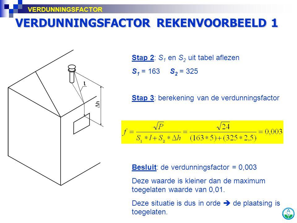 VERDUNNINGSFACTOR REKENVOORBEELD 1 Stap 2: S 1 en S 2 uit tabel aflezen S 1 = 163 S 2 = 325 Stap 3: berekening van de verdunningsfactor Besluit: de ve