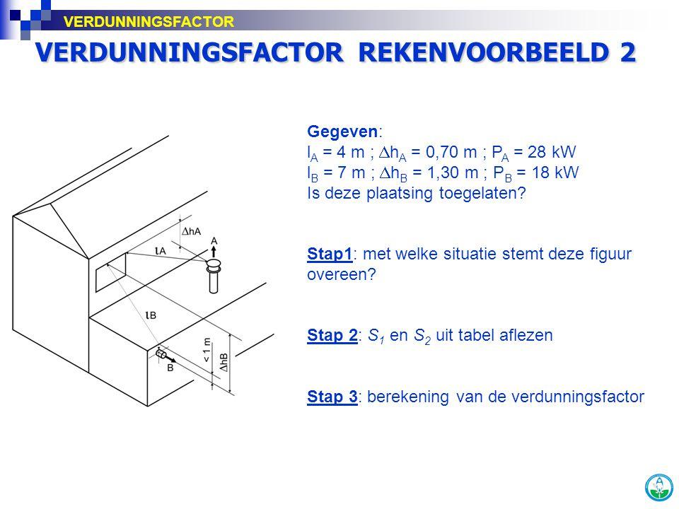 VERDUNNINGSFACTOR REKENVOORBEELD 2 Gegeven: l A = 4 m ;  h A = 0,70 m ; P A = 28 kW l B = 7 m ;  h B = 1,30 m ; P B = 18 kW Is deze plaatsing toegel