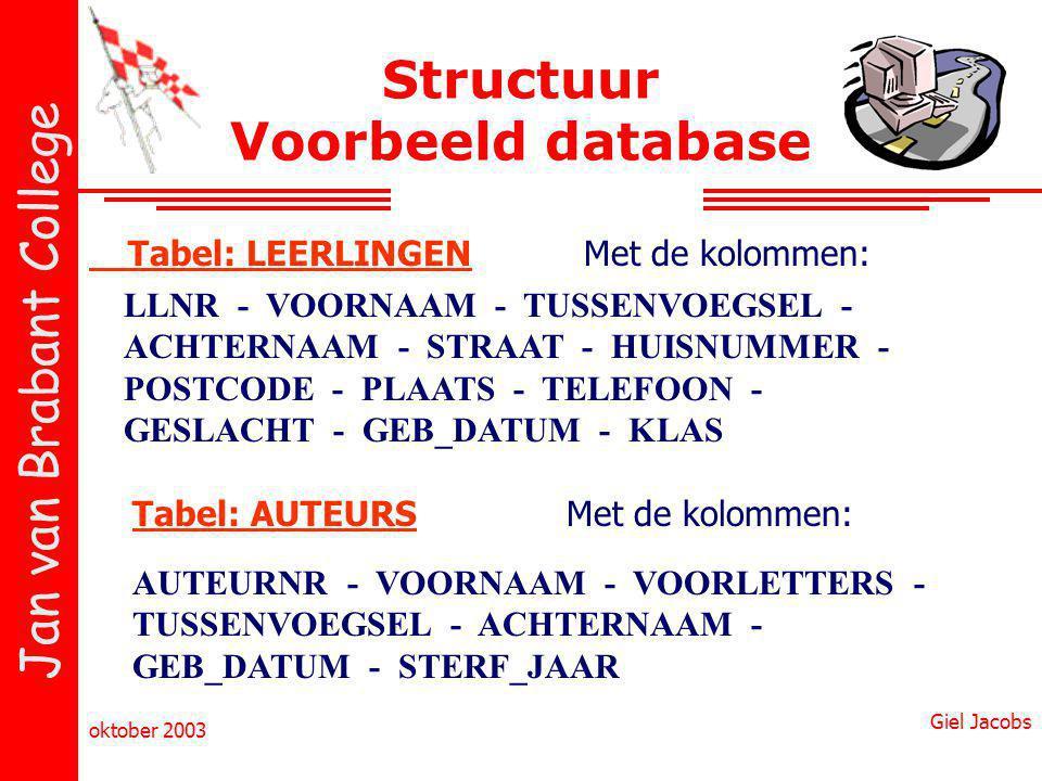 Jan van Brabant College oktober 2003 Giel Jacobs Structuur Voorbeeld database Tabel: LEERLINGENMet de kolommen: LLNR - VOORNAAM - TUSSENVOEGSEL - ACHTERNAAM - STRAAT - HUISNUMMER - POSTCODE - PLAATS - TELEFOON - GESLACHT - GEB_DATUM - KLAS Tabel: AUTEURSMet de kolommen: AUTEURNR - VOORNAAM - VOORLETTERS - TUSSENVOEGSEL - ACHTERNAAM - GEB_DATUM - STERF_JAAR