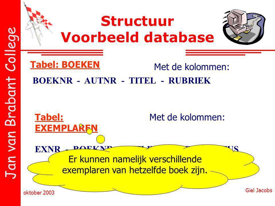 Jan van Brabant College oktober 2003 Giel Jacobs Structuur Voorbeeld database Met de kolommen: Tabel: BOEKEN BOEKNR - AUTNR - TITEL - RUBRIEK Tabel: EXEMPLAREN EXNR - BOEKNR - UITLEENBAAR - STATUS Er kunnen namelijk verschillende exemplaren van hetzelfde boek zijn.