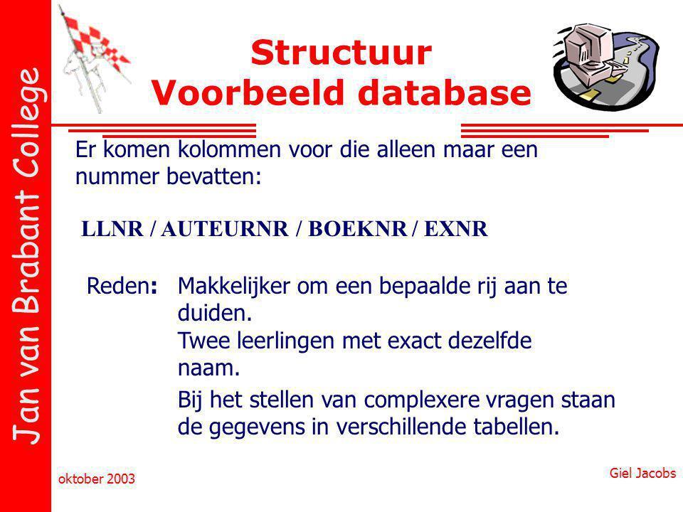 Jan van Brabant College oktober 2003 Giel Jacobs Structuur Voorbeeld database Er komen kolommen voor die alleen maar een nummer bevatten: LLNR / AUTEURNR / BOEKNR / EXNR Reden:Makkelijker om een bepaalde rij aan te duiden.