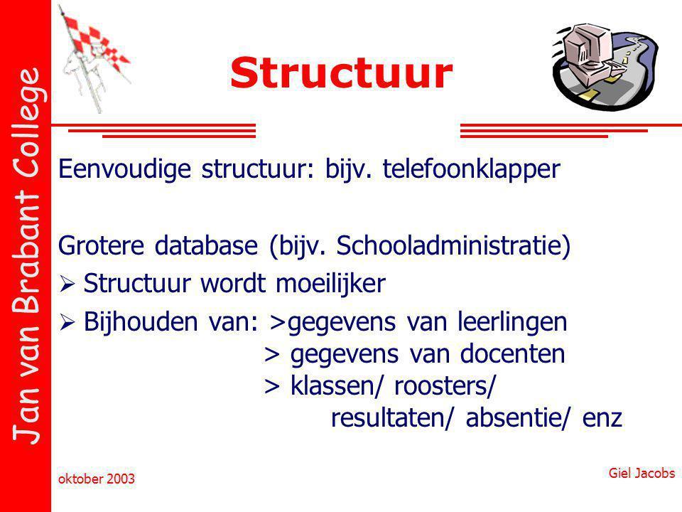 Jan van Brabant College oktober 2003 Giel Jacobs Structuur Eenvoudige structuur: bijv. telefoonklapper Grotere database (bijv. Schooladministratie) 