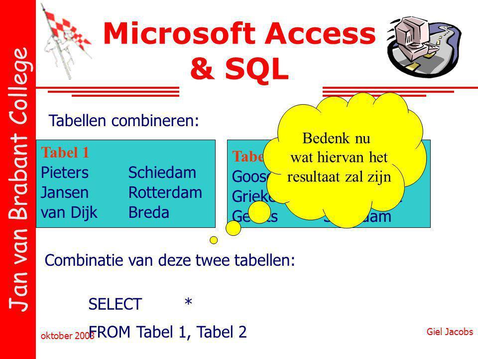 Jan van Brabant College oktober 2003 Giel Jacobs Microsoft Access & SQL Tabellen combineren: Tabel 1 Tabel 2 Pieters Jansen van Dijk Schiedam Rotterda