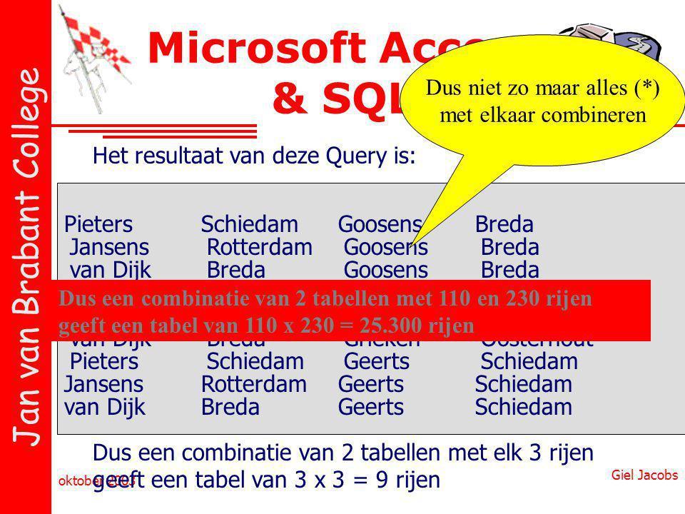 Jan van Brabant College oktober 2003 Giel Jacobs Microsoft Access & SQL Het resultaat van deze Query is: PietersSchiedamGoosens Breda JansensRotterdam