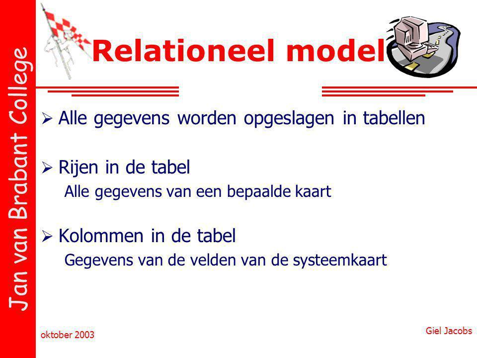 Jan van Brabant College oktober 2003 Giel Jacobs Relationeel model  Alle gegevens worden opgeslagen in tabellen  Rijen in de tabel Alle gegevens van een bepaalde kaart  Kolommen in de tabel Gegevens van de velden van de systeemkaart
