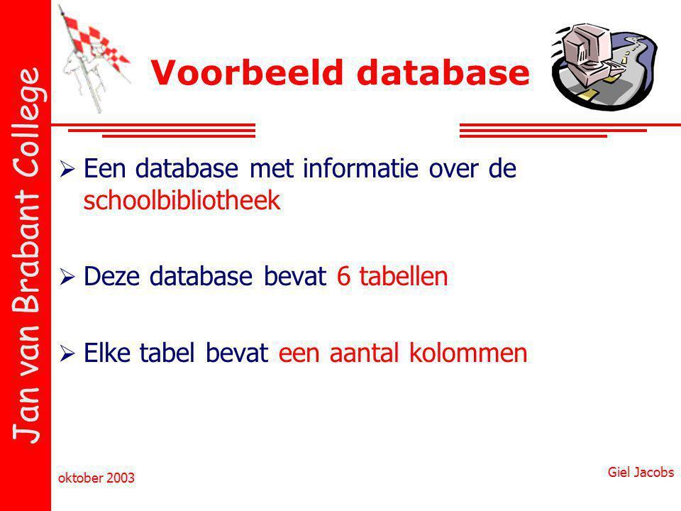 Jan van Brabant College oktober 2003 Giel Jacobs Voorbeeld database  Een database met informatie over de schoolbibliotheek  Deze database bevat 6 tabellen  Elke tabel bevat een aantal kolommen