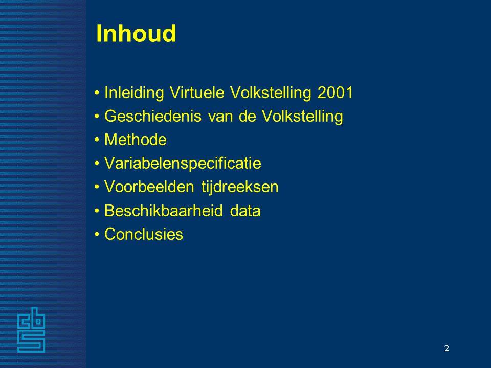 2 Inhoud Inleiding Virtuele Volkstelling 2001 Geschiedenis van de Volkstelling Methode Variabelenspecificatie Voorbeelden tijdreeksen Beschikbaarheid data Conclusies