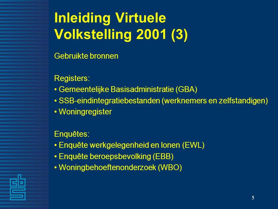 5 Inleiding Virtuele Volkstelling 2001 (3) Gebruikte bronnen Registers: Gemeentelijke Basisadministratie (GBA) SSB-eindintegratiebestanden (werknemers en zelfstandigen) Woningregister Enquêtes: Enquête werkgelegenheid en lonen (EWL) Enquête beroepsbevolking (EBB) Woningbehoeftenonderzoek (WBO)