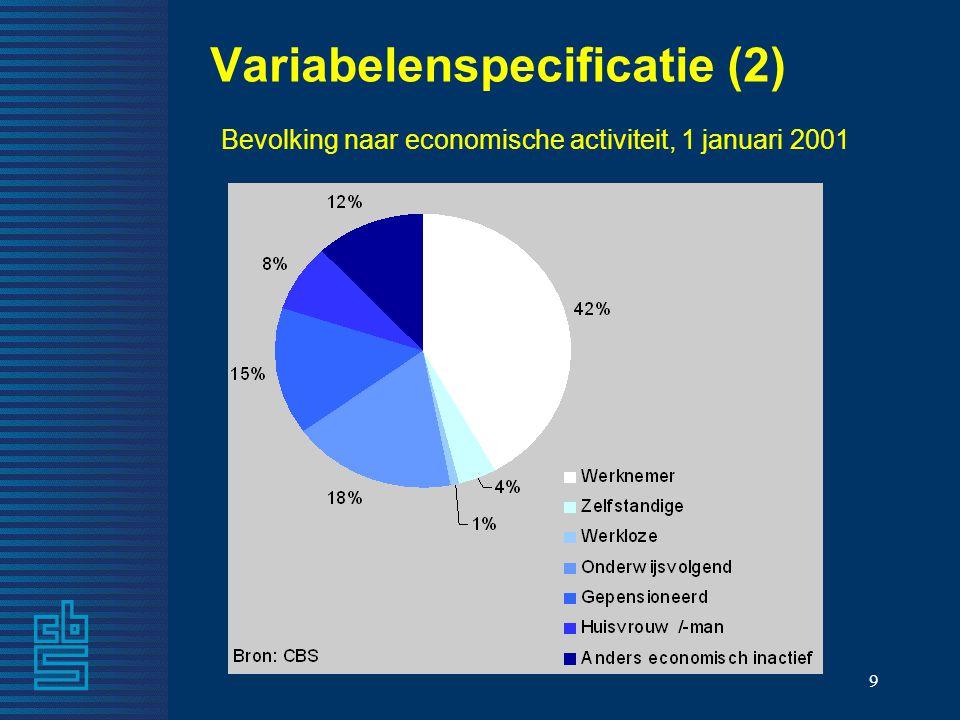 9 Variabelenspecificatie (2) Bevolking naar economische activiteit, 1 januari 2001