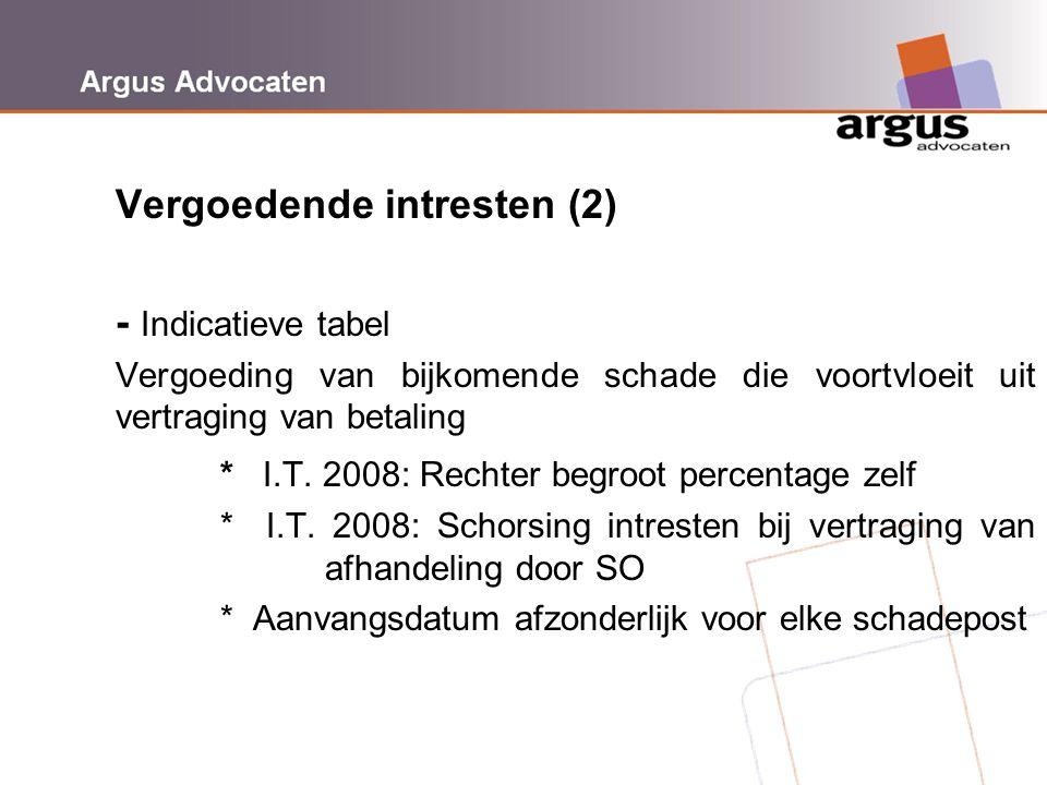 Argus Advocaten Vergoedende intresten (2) - Indicatieve tabel Vergoeding van bijkomende schade die voortvloeit uit vertraging van betaling * I.T. 2008