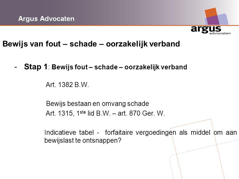 Argus Advocaten Bewijs van fout – schade – oorzakelijk verband - Stap 1 : Bewijs fout – schade – oorzakelijk verband Art. 1382 B.W. Bewijs bestaan en
