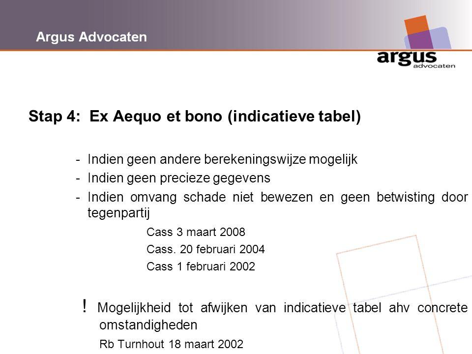 Argus Advocaten Stap 4: Ex Aequo et bono (indicatieve tabel) -Indien geen andere berekeningswijze mogelijk -Indien geen precieze gegevens -Indien omva