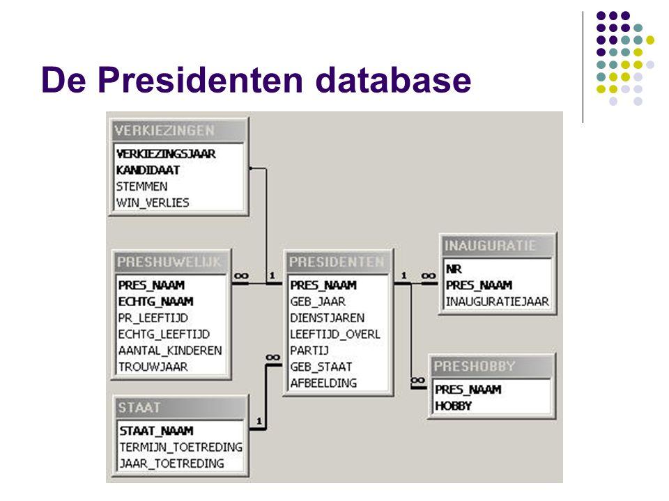 De Presidenten database