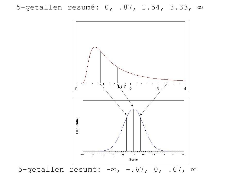 5-getallen resumé: 0,.87, 1.54, 3.33,  5-getallen resumé: - , -.67, 0,.67, 