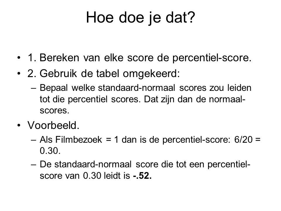 Hoe doe je dat? 1. Bereken van elke score de percentiel-score. 2. Gebruik de tabel omgekeerd: –Bepaal welke standaard-normaal scores zou leiden tot di