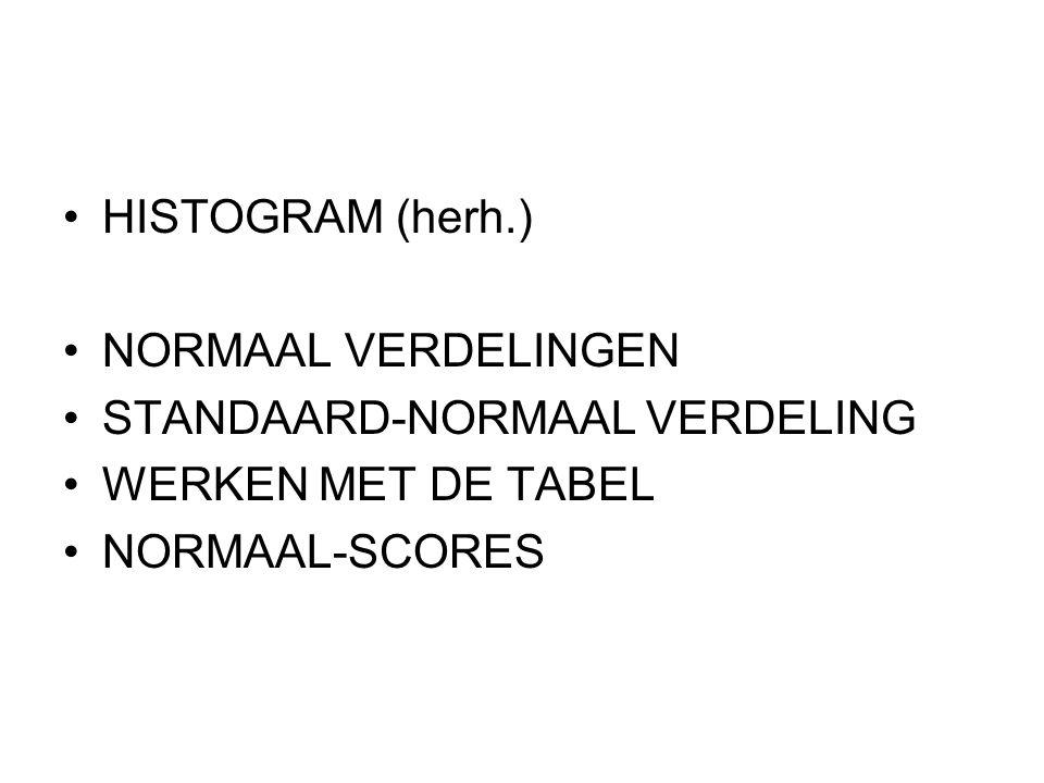 HISTOGRAM (herh.) NORMAAL VERDELINGEN STANDAARD-NORMAAL VERDELING WERKEN MET DE TABEL NORMAAL-SCORES