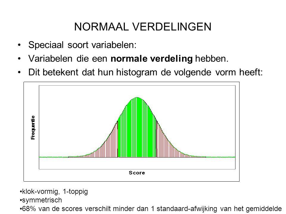 NORMAAL-SCORES Als test-scores niet normaal verdeeld zijn, wil men die scores soms omzetten in scores die bij benadering normaal verdeeld zijn.