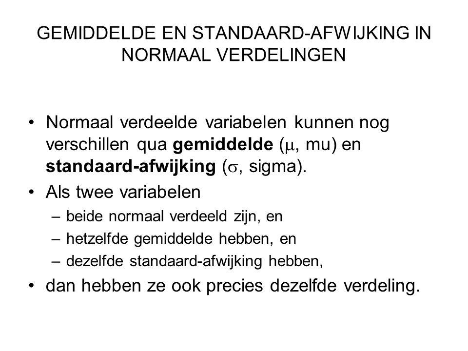 GEMIDDELDE EN STANDAARD-AFWIJKING IN NORMAAL VERDELINGEN Normaal verdeelde variabelen kunnen nog verschillen qua gemiddelde ( , mu) en standaard-afwi