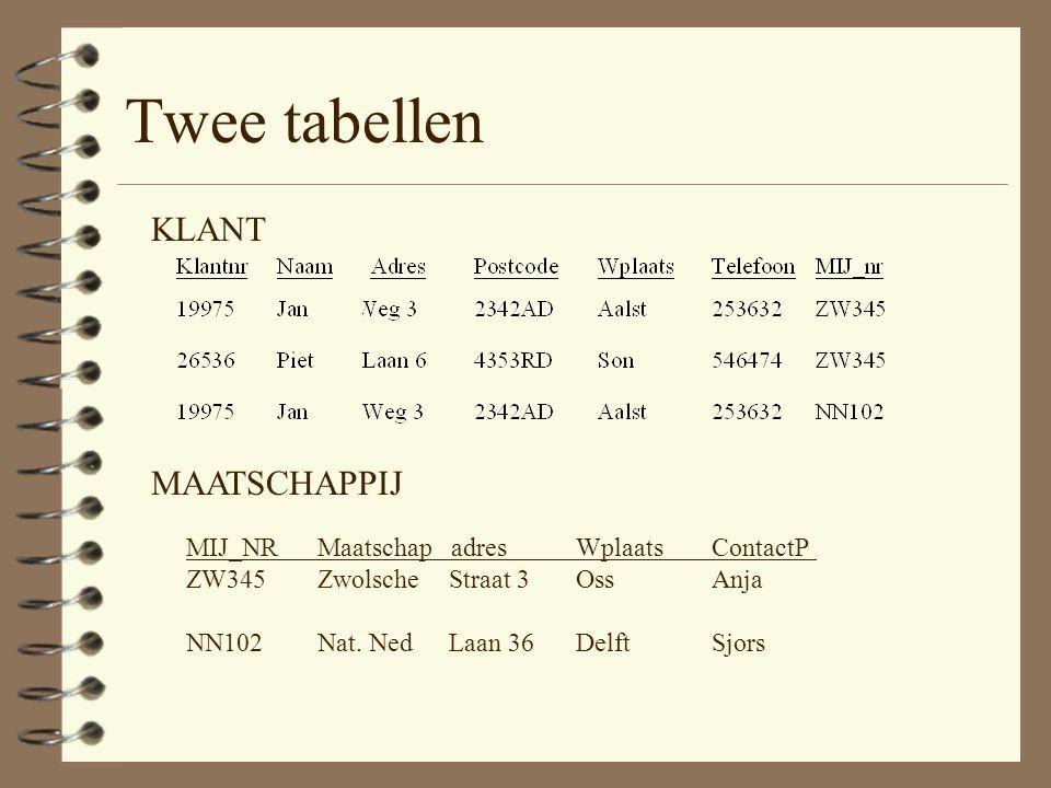 Twee tabellen MIJ_NRMaatschap adres WplaatsContactP ZW345ZwolscheStraat 3 OssAnja NN102Nat.