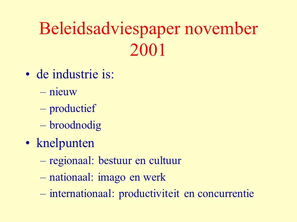 Beleidsadviespaper november 2001 de industrie is: –nieuw –productief –broodnodig knelpunten –regionaal: bestuur en cultuur –nationaal: imago en werk –internationaal: productiviteit en concurrentie