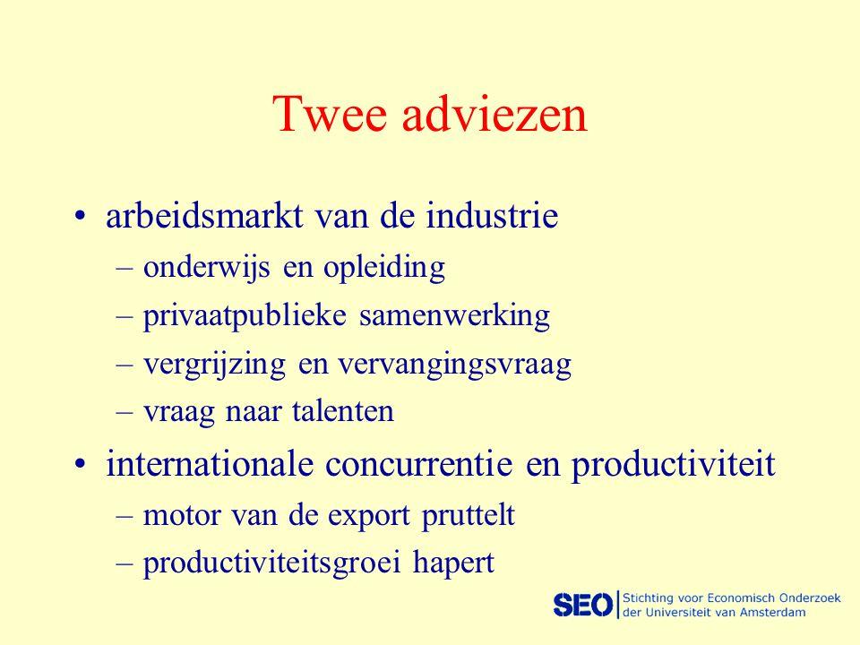 Twee adviezen arbeidsmarkt van de industrie –onderwijs en opleiding –privaatpublieke samenwerking –vergrijzing en vervangingsvraag –vraag naar talenten internationale concurrentie en productiviteit –motor van de export pruttelt –productiviteitsgroei hapert