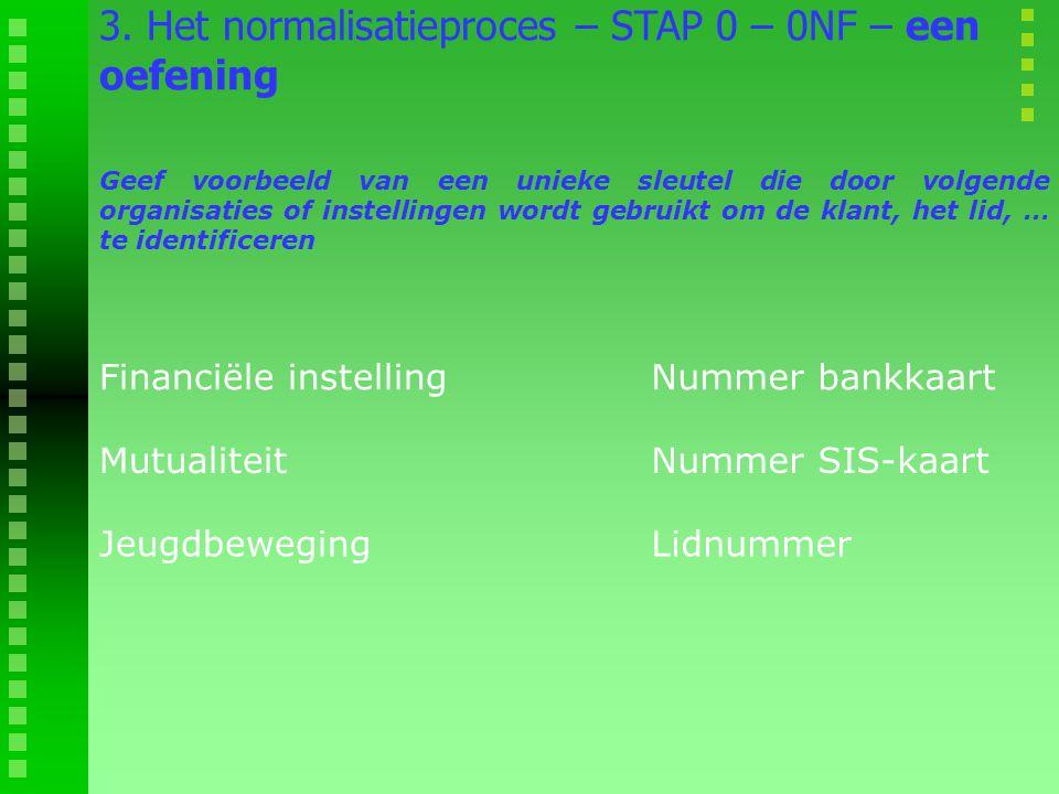 Geef voorbeeld van een unieke sleutel die door volgende organisaties of instellingen wordt gebruikt om de klant, het lid, … te identificeren Financiël