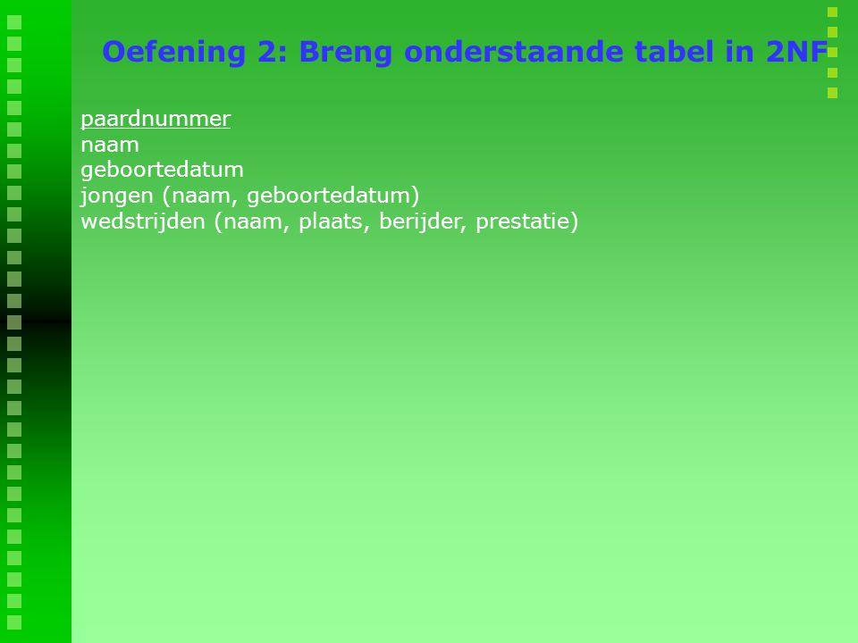 paardnummer naam geboortedatum jongen (naam, geboortedatum) wedstrijden (naam, plaats, berijder, prestatie) Oefening 2: Breng onderstaande tabel in 2N