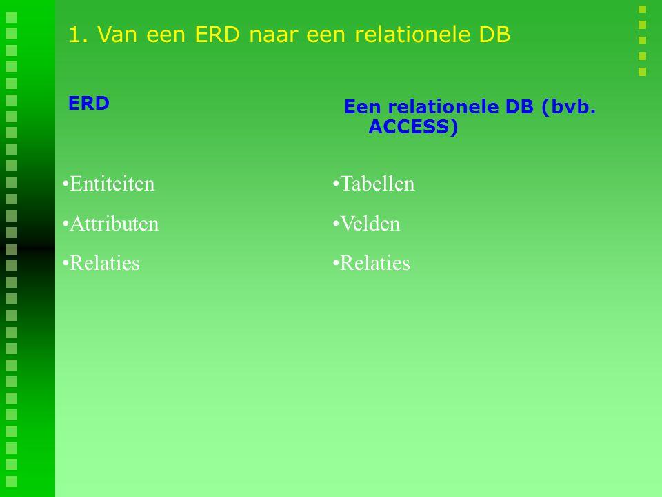 ERD Entiteiten Attributen Relaties Tabellen Velden Relaties Een relationele DB (bvb. ACCESS) 1. Van een ERD naar een relationele DB