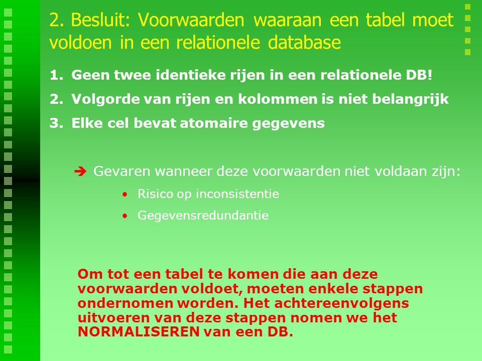 2. Besluit: Voorwaarden waaraan een tabel moet voldoen in een relationele database 1.Geen twee identieke rijen in een relationele DB! 2.Volgorde van r